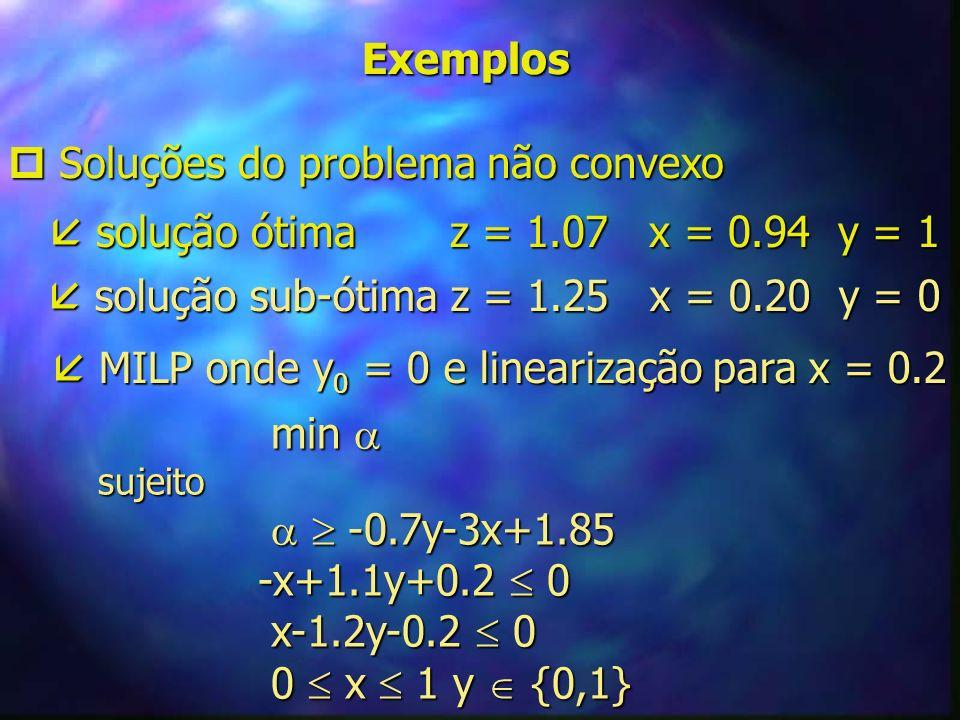 Exemplos solução ótima z = 1.07 x = 0.94 y = 1 solução ótima z = 1.07 x = 0.94 y = 1 solução sub-ótima z = 1.25 x = 0.20 y = 0 solução sub-ótima z = 1