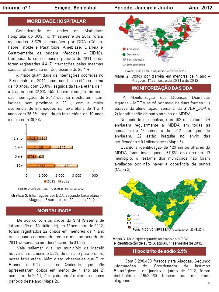 Informe nº 1 Edição: Semestral Período: Janeiro a Junho Ano: 2012 4 QUALIDADE DA ÁGUA Considerando os dados da qualidade da água, previstos na Portaria MS Nº 2.914/2011, 1º semestre/2012, em Alagoas, foram coletadas 4.699 amostras com resultados da tabela 1: Os resultados da qualidade da água proveniente do SAA apresentam mais de 30% das amostras fora do padrão de potabilidade, as águas do SAI potencializam um risco maior com 60,2% da presença de Escherichia coli.