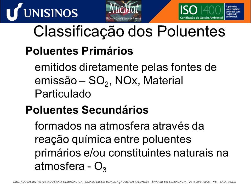 GESTÃO AMBIENTAL NA INDÚSTRIA SIDERÚRGICA – CURSO DE ESPECIALIZAÇÃO EM METALURGIA – ÊNFASE EM SIDERURGIA – 24 A 25/11/2006 – FEI - SÃO PAULO Classific