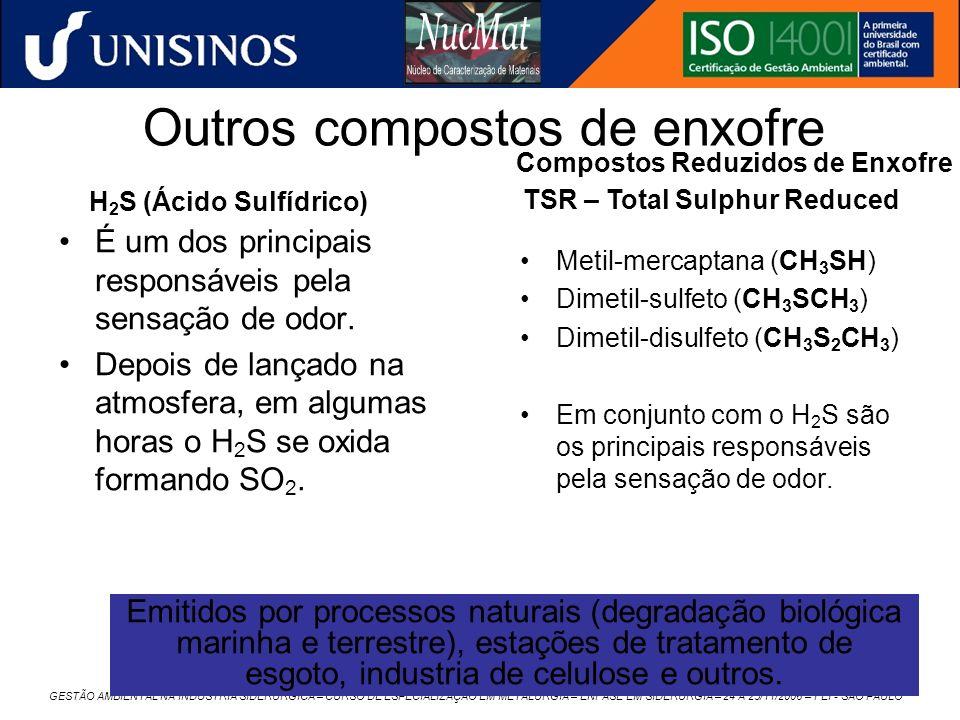 GESTÃO AMBIENTAL NA INDÚSTRIA SIDERÚRGICA – CURSO DE ESPECIALIZAÇÃO EM METALURGIA – ÊNFASE EM SIDERURGIA – 24 A 25/11/2006 – FEI - SÃO PAULO Outros co