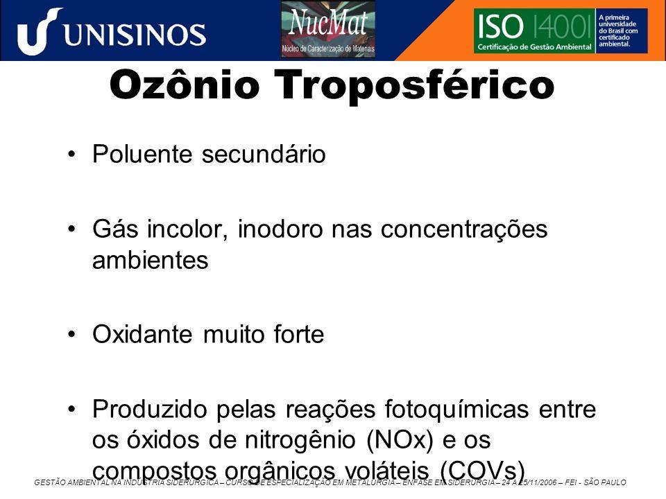 Ozônio Troposférico Poluente secundário Gás incolor, inodoro nas concentrações ambientes Oxidante muito forte Produzido pelas reações fotoquímicas ent