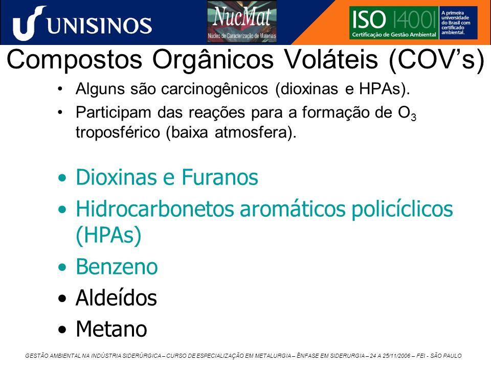 GESTÃO AMBIENTAL NA INDÚSTRIA SIDERÚRGICA – CURSO DE ESPECIALIZAÇÃO EM METALURGIA – ÊNFASE EM SIDERURGIA – 24 A 25/11/2006 – FEI - SÃO PAULO Compostos
