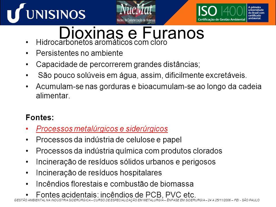GESTÃO AMBIENTAL NA INDÚSTRIA SIDERÚRGICA – CURSO DE ESPECIALIZAÇÃO EM METALURGIA – ÊNFASE EM SIDERURGIA – 24 A 25/11/2006 – FEI - SÃO PAULO Dioxinas
