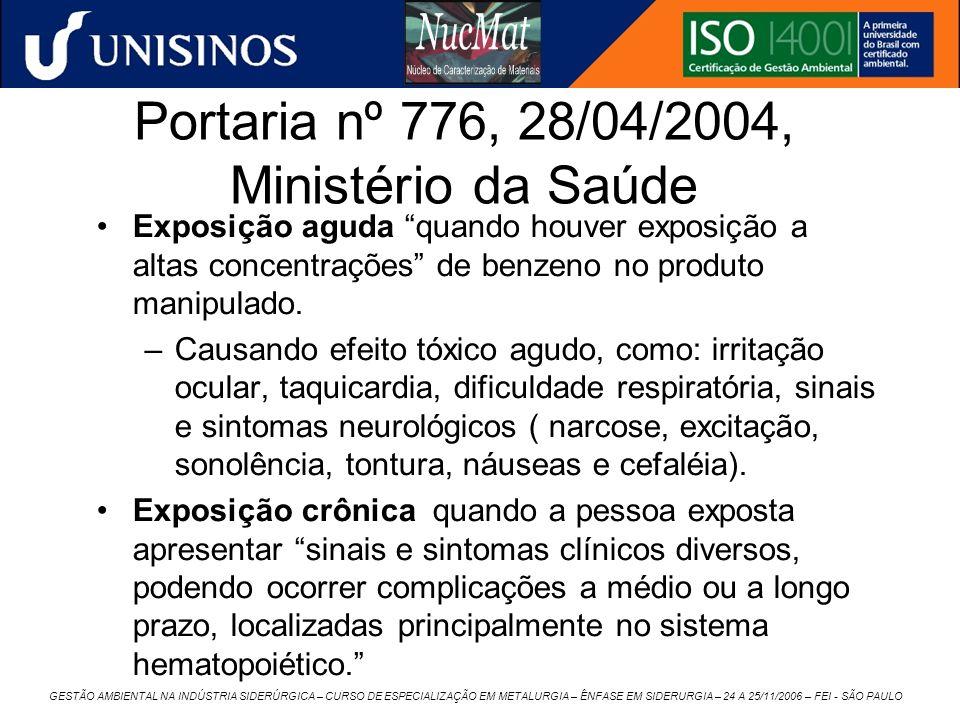 GESTÃO AMBIENTAL NA INDÚSTRIA SIDERÚRGICA – CURSO DE ESPECIALIZAÇÃO EM METALURGIA – ÊNFASE EM SIDERURGIA – 24 A 25/11/2006 – FEI - SÃO PAULO Portaria