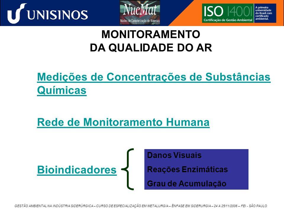 GESTÃO AMBIENTAL NA INDÚSTRIA SIDERÚRGICA – CURSO DE ESPECIALIZAÇÃO EM METALURGIA – ÊNFASE EM SIDERURGIA – 24 A 25/11/2006 – FEI - SÃO PAULO Medições