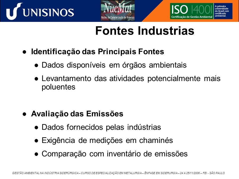 GESTÃO AMBIENTAL NA INDÚSTRIA SIDERÚRGICA – CURSO DE ESPECIALIZAÇÃO EM METALURGIA – ÊNFASE EM SIDERURGIA – 24 A 25/11/2006 – FEI - SÃO PAULO Fontes In