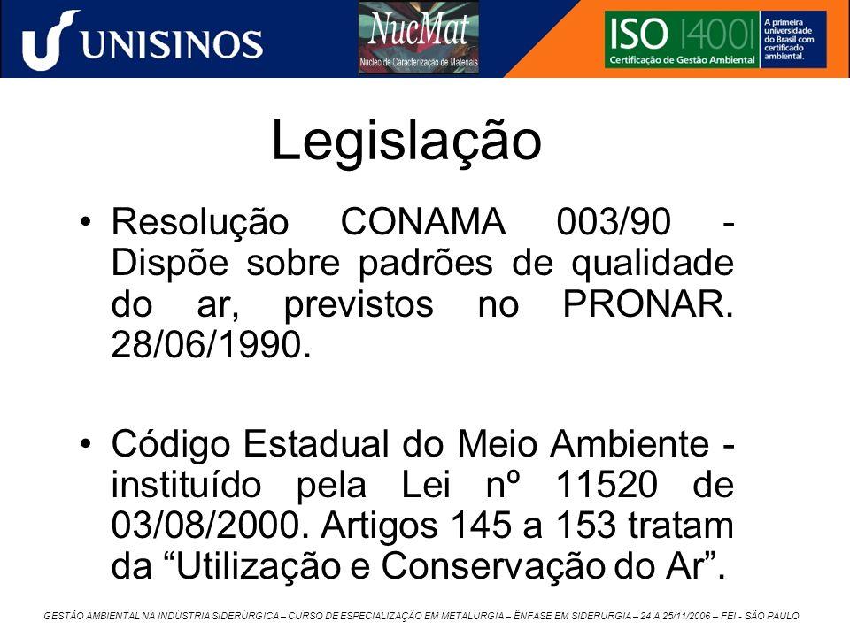 GESTÃO AMBIENTAL NA INDÚSTRIA SIDERÚRGICA – CURSO DE ESPECIALIZAÇÃO EM METALURGIA – ÊNFASE EM SIDERURGIA – 24 A 25/11/2006 – FEI - SÃO PAULO Legislaçã