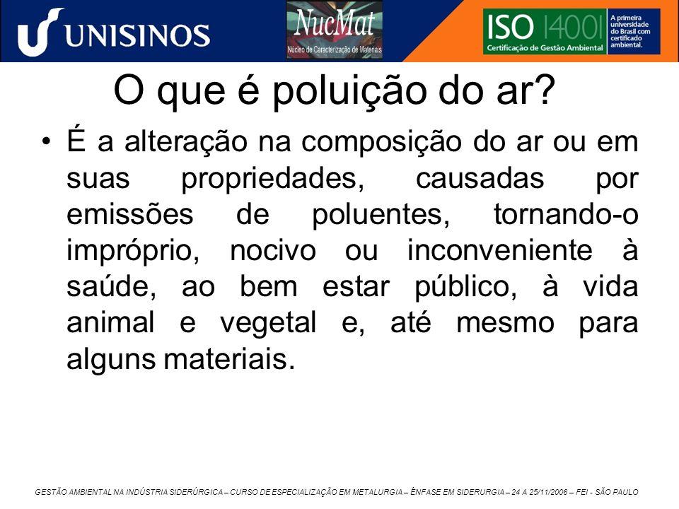 GESTÃO AMBIENTAL NA INDÚSTRIA SIDERÚRGICA – CURSO DE ESPECIALIZAÇÃO EM METALURGIA – ÊNFASE EM SIDERURGIA – 24 A 25/11/2006 – FEI - SÃO PAULO O que é p