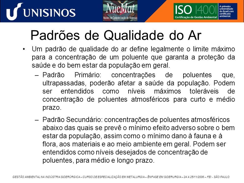 GESTÃO AMBIENTAL NA INDÚSTRIA SIDERÚRGICA – CURSO DE ESPECIALIZAÇÃO EM METALURGIA – ÊNFASE EM SIDERURGIA – 24 A 25/11/2006 – FEI - SÃO PAULO Padrões d