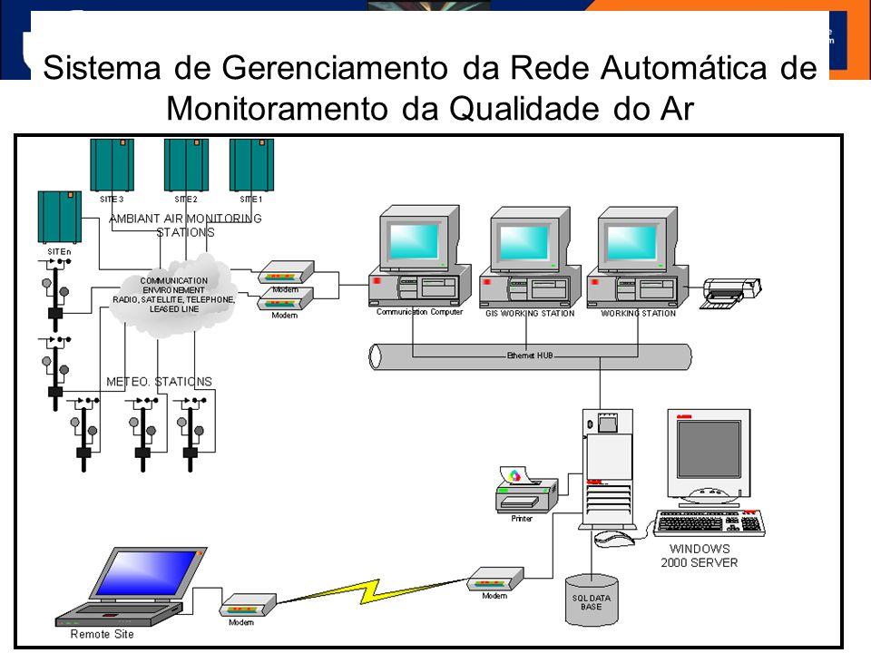 GESTÃO AMBIENTAL NA INDÚSTRIA SIDERÚRGICA – CURSO DE ESPECIALIZAÇÃO EM METALURGIA – ÊNFASE EM SIDERURGIA – 24 A 25/11/2006 – FEI - SÃO PAULO Sistema d