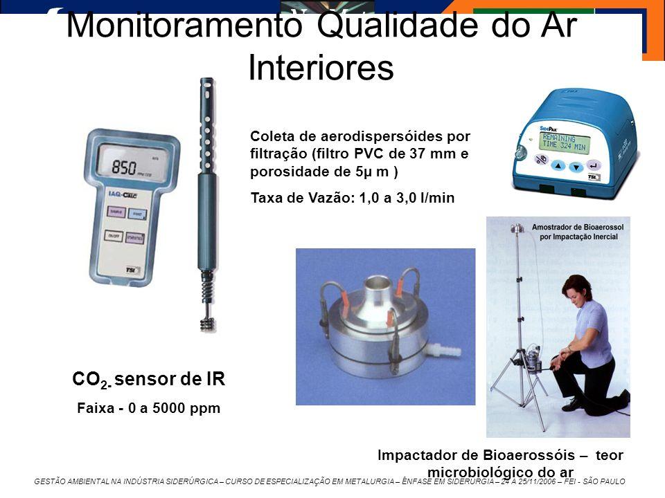 GESTÃO AMBIENTAL NA INDÚSTRIA SIDERÚRGICA – CURSO DE ESPECIALIZAÇÃO EM METALURGIA – ÊNFASE EM SIDERURGIA – 24 A 25/11/2006 – FEI - SÃO PAULO Monitoram