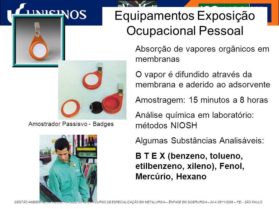GESTÃO AMBIENTAL NA INDÚSTRIA SIDERÚRGICA – CURSO DE ESPECIALIZAÇÃO EM METALURGIA – ÊNFASE EM SIDERURGIA – 24 A 25/11/2006 – FEI - SÃO PAULO Equipamen