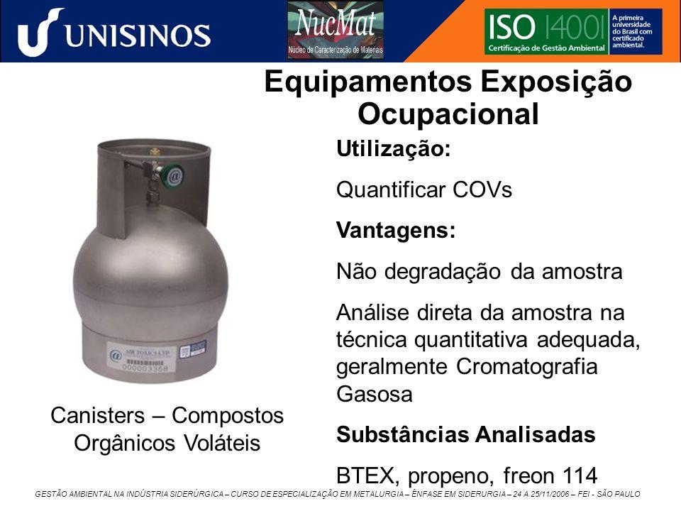 GESTÃO AMBIENTAL NA INDÚSTRIA SIDERÚRGICA – CURSO DE ESPECIALIZAÇÃO EM METALURGIA – ÊNFASE EM SIDERURGIA – 24 A 25/11/2006 – FEI - SÃO PAULO Canisters