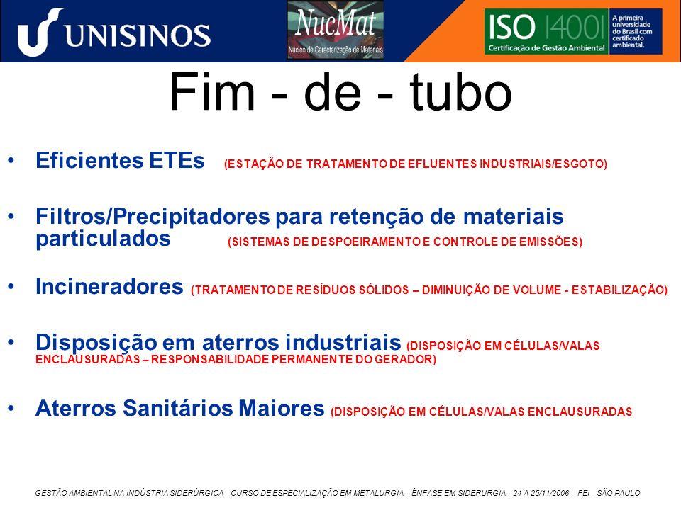 GESTÃO AMBIENTAL NA INDÚSTRIA SIDERÚRGICA – CURSO DE ESPECIALIZAÇÃO EM METALURGIA – ÊNFASE EM SIDERURGIA – 24 A 25/11/2006 – FEI - SÃO PAULO Fim - de