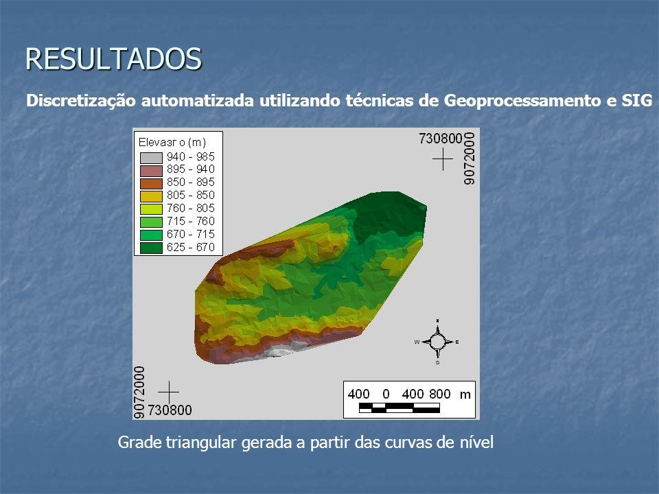 RESULTADOS Discretização automatizada utilizando técnicas de Geoprocessamento e SIG Grade triangular gerada a partir das curvas de nível