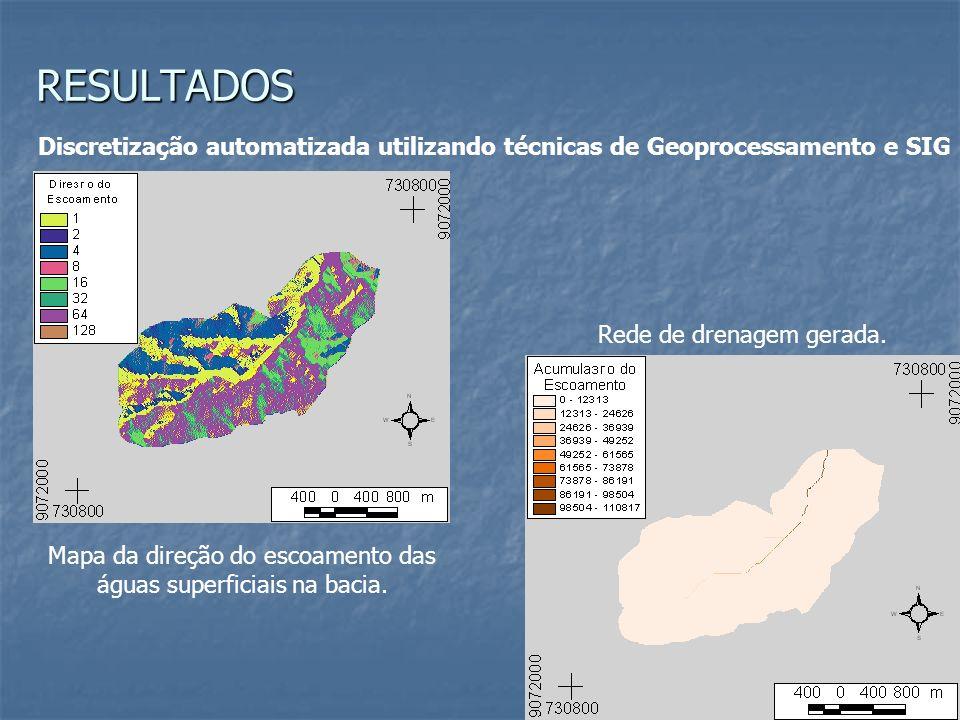 Mapa da direção do escoamento das águas superficiais na bacia. RESULTADOS Discretização automatizada utilizando técnicas de Geoprocessamento e SIG Red