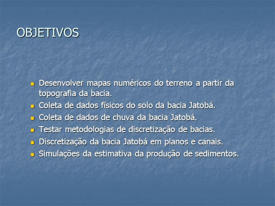Reuniões Entre Membros do Projeto 1.Recife Data: 2006 Assuntos discutidos: Início 2.