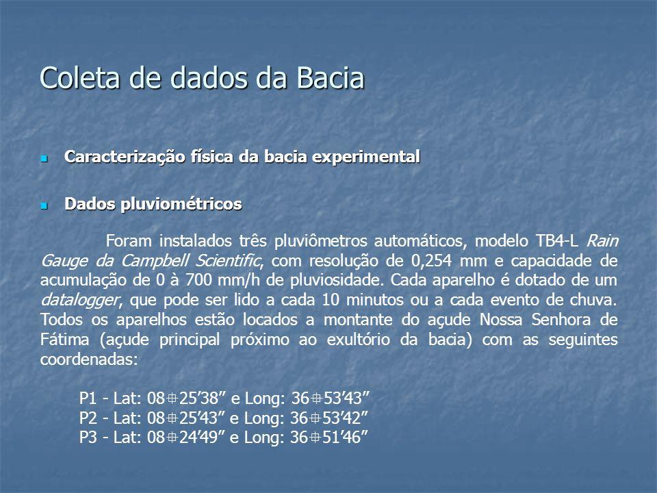 Coleta de dados da Bacia Caracterização física da bacia experimental Caracterização física da bacia experimental Dados pluviométricos Dados pluviométr