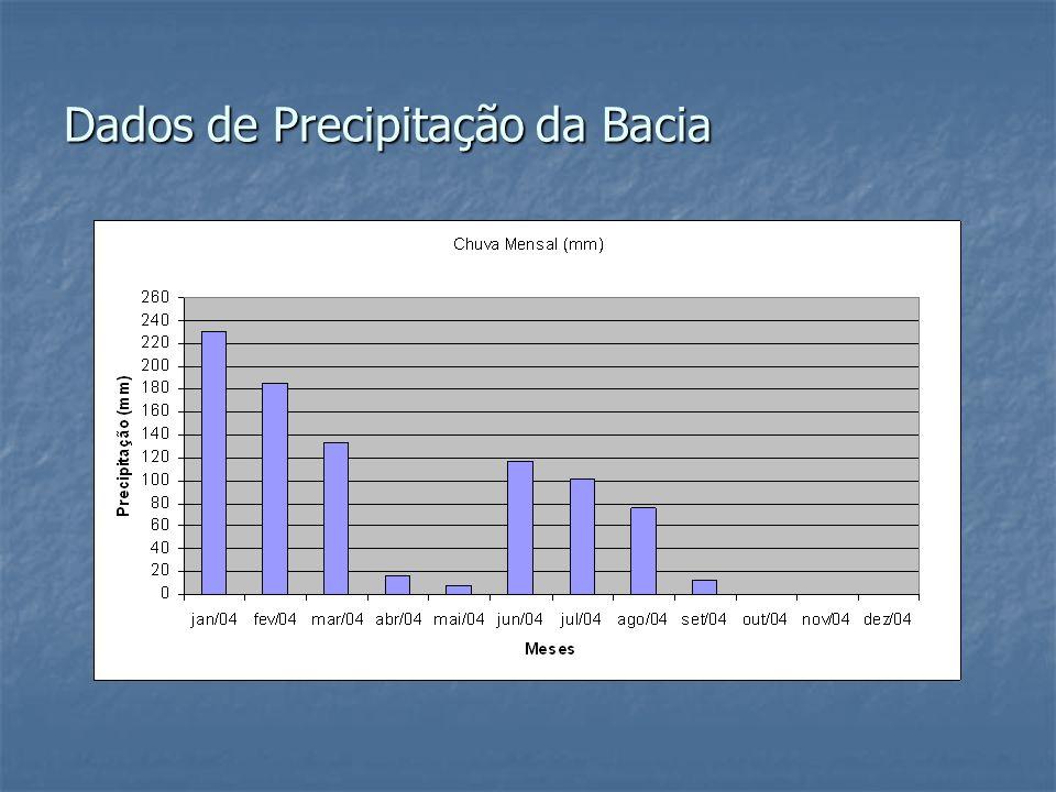 Produção de Sedimentos Produção de Sedimentos RESULTADOS Produção total de sedimentos calculada no exutório da bacia experimental Anos Produção de Sedimentos (ton/ha/ano) Precipitação média observada (mm) 20030,55358,38 20047,31860,88 20050,37597,92 20067,57335,86
