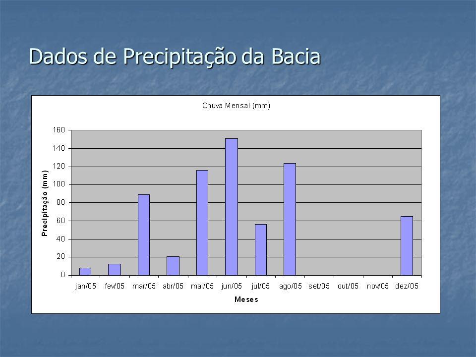 Produção de sedimentos simulado em cada plano discretizado Elemento Área (ha) 2003 (ton) 2004 (ton) 2005 (ton) 2006 (ton) Média (ton/ha) 1 23,8 4,0712,111,2415,19 1,37 2 102,2 0,0013,500,00 0,13 3 67,15 0,0059,570,6050,85 1,65 4 35,76 0,0018,650,1821,59 1,13 6 70,02 0,814,120,173,72 0,13 7 160,06 8,6461,571,9427,82 0,62 10 106,86 0,001,436,7875,02 0,78 11 6,36 0,000,140,1715,87 2,54 12 79,56 0,0022,160,00 0,28 13 79,09 0,008,220,00 0,10 15 58,13 0,001,002,2036,52 0,68 16 259,59 0,000,470,270,00 17 79,79 0,000,470,060,00 0,01 18 107,26 0,000,160,130,00 Produção de Sedimentos Produção de Sedimentos RESULTADOS