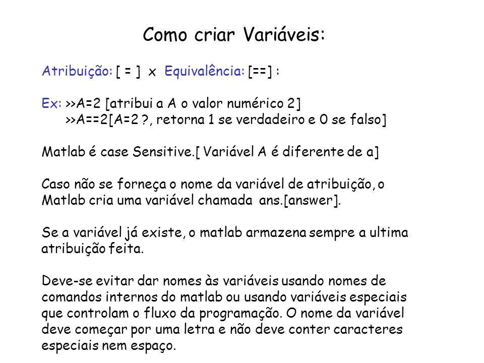 Como criar Variáveis: Atribuição: [ = ] x Equivalência: [==] : Ex: >>A=2 [atribui a A o valor numérico 2] >>A==2[A=2 ?, retorna 1 se verdadeiro e 0 se