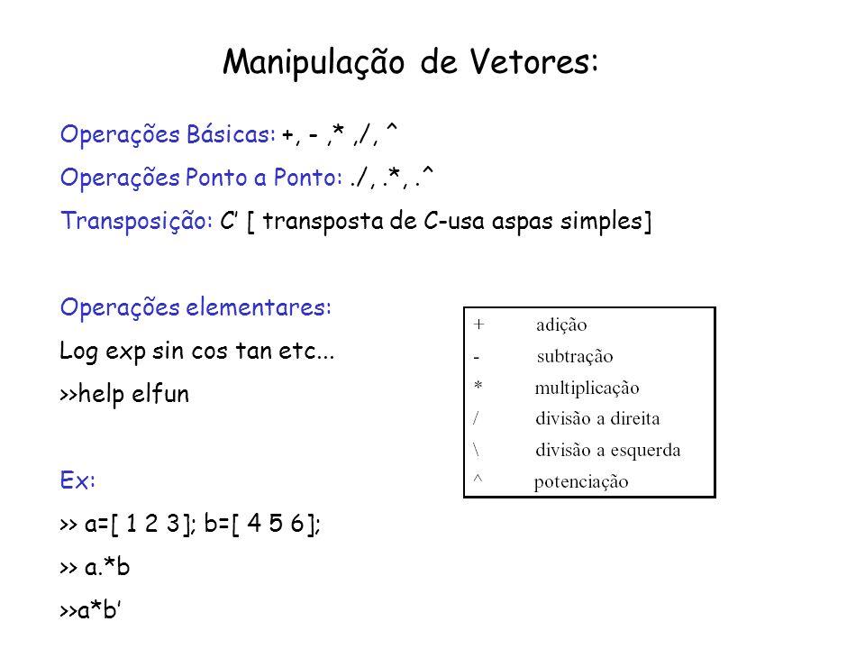 Manipulação de Vetores: Operações Básicas: +, -,*,/, ^ Operações Ponto a Ponto:./,.*,.^ Transposição: C [ transposta de C-usa aspas simples] Operações