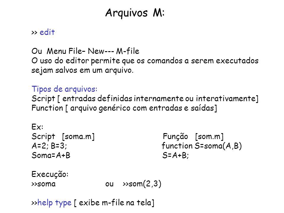 Arquivos M: >> edit Ou Menu File– New--- M-file O uso do editor permite que os comandos a serem executados sejam salvos em um arquivo. Tipos de arquiv
