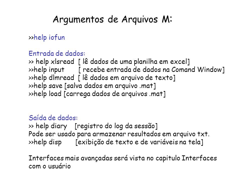 Argumentos de Arquivos M : >>help iofun Entrada de dados: >> help xlsread [ lê dados de uma planilha em excel] >>help input [ recebe entrada de dados