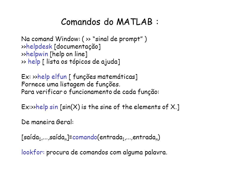Comandos do MATLAB : Na comand Window: ( >> sinal de prompt ) >>helpdesk [documentação] >>helpwin [help on line] >> help [ lista os tópicos de ajuda]