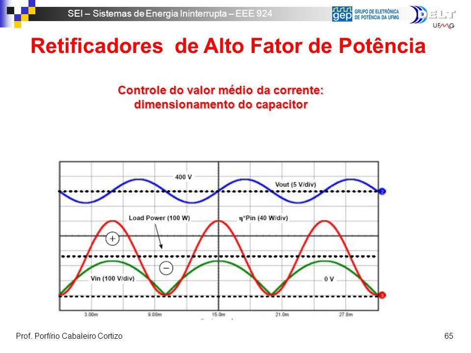 SEI – Sistemas de Energia Ininterrupta – EEE 924 Prof.