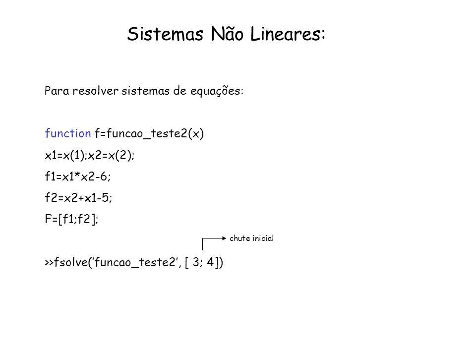Sistemas Não Lineares: Para resolver sistemas de equações: function f=funcao_teste2(x) x1=x(1);x2=x(2); f1=x1*x2-6; f2=x2+x1-5; F=[f1;f2]; chute inici