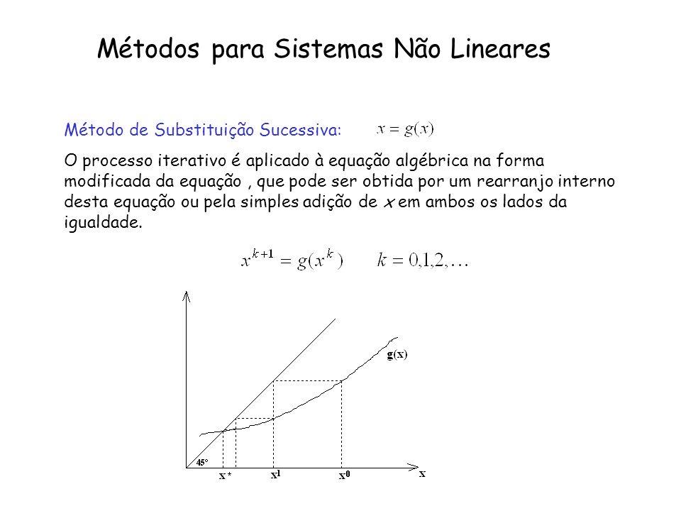 Métodos para Sistemas Não Lineares Método de Substituição Sucessiva: O processo iterativo é aplicado à equação algébrica na forma modificada da equaçã