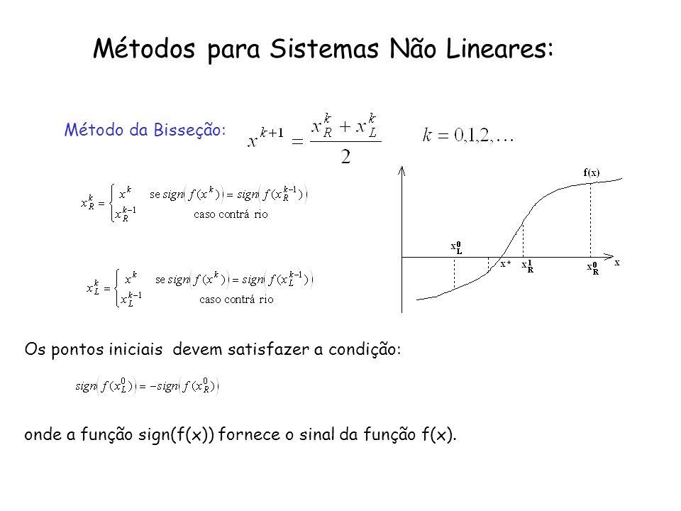 Métodos para Sistemas Não Lineares: Método da Bisseção: Os pontos iniciais devem satisfazer a condição: onde a função sign(f(x)) fornece o sinal da fu