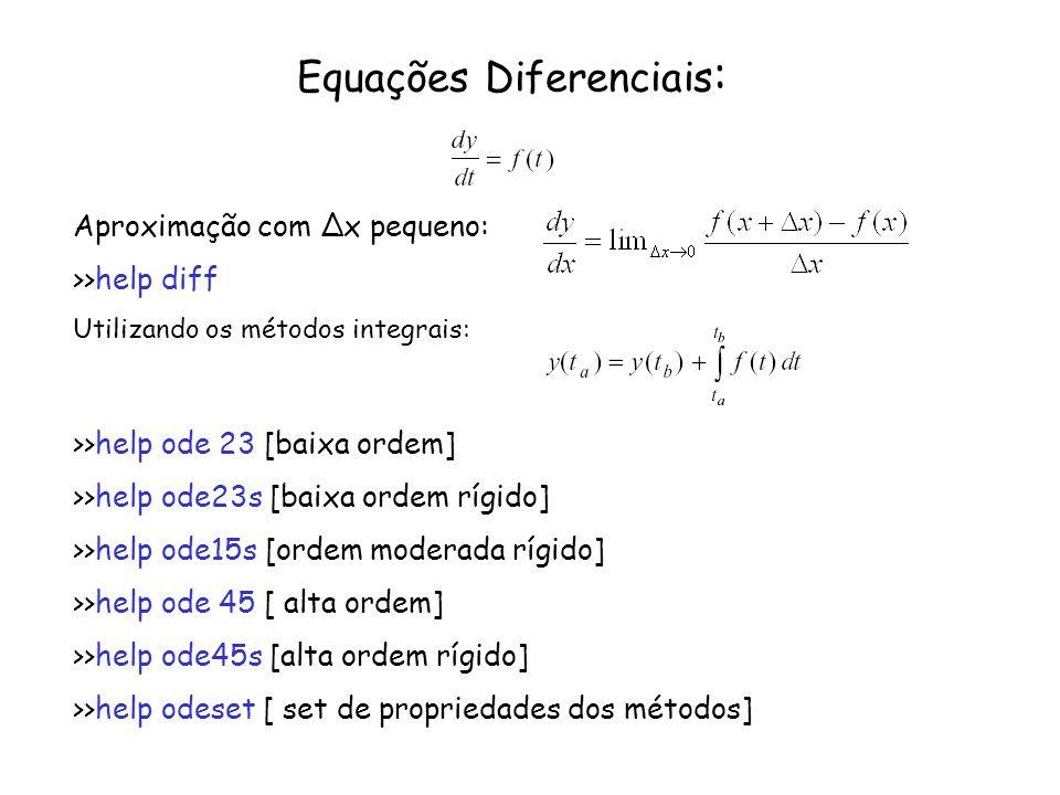 Equações Diferenciais : Aproximação com Δx pequeno: >>help diff Utilizando os métodos integrais: >>help ode 23 [baixa ordem] >>help ode23s [baixa orde