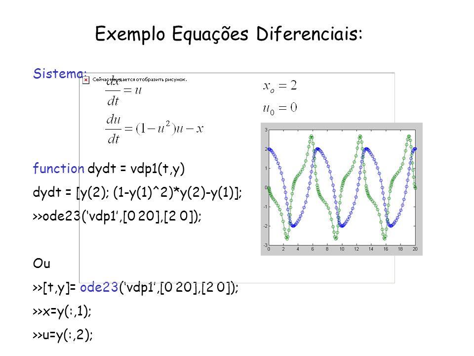 Exemplo Equações Diferenciais: Sistema: function dydt = vdp1(t,y) dydt = [y(2); (1-y(1)^2)*y(2)-y(1)]; >>ode23(vdp1,[0 20],[2 0]); Ou >>[t,y]= ode23(v