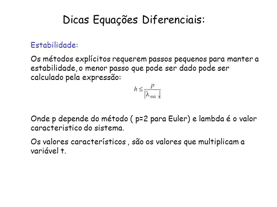 Dicas Equações Diferenciais: Estabilidade: Os métodos explícitos requerem passos pequenos para manter a estabilidade, o menor passo que pode ser dado