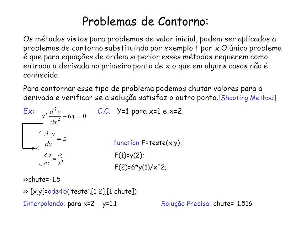 Problemas de Contorno: Os métodos vistos para problemas de valor inicial, podem ser aplicados a problemas de contorno substituindo por exemplo t por x