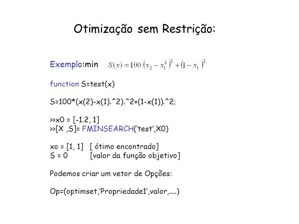 Otimização sem Restrição: Exemplo:min function S=test(x) S=100*(x(2)-x(1).^2).^2+(1-x(1)).^2; >>x0 = [-1.2, 1] >>[X,S]= FMINSEARCH(test,X0) xo = [1, 1