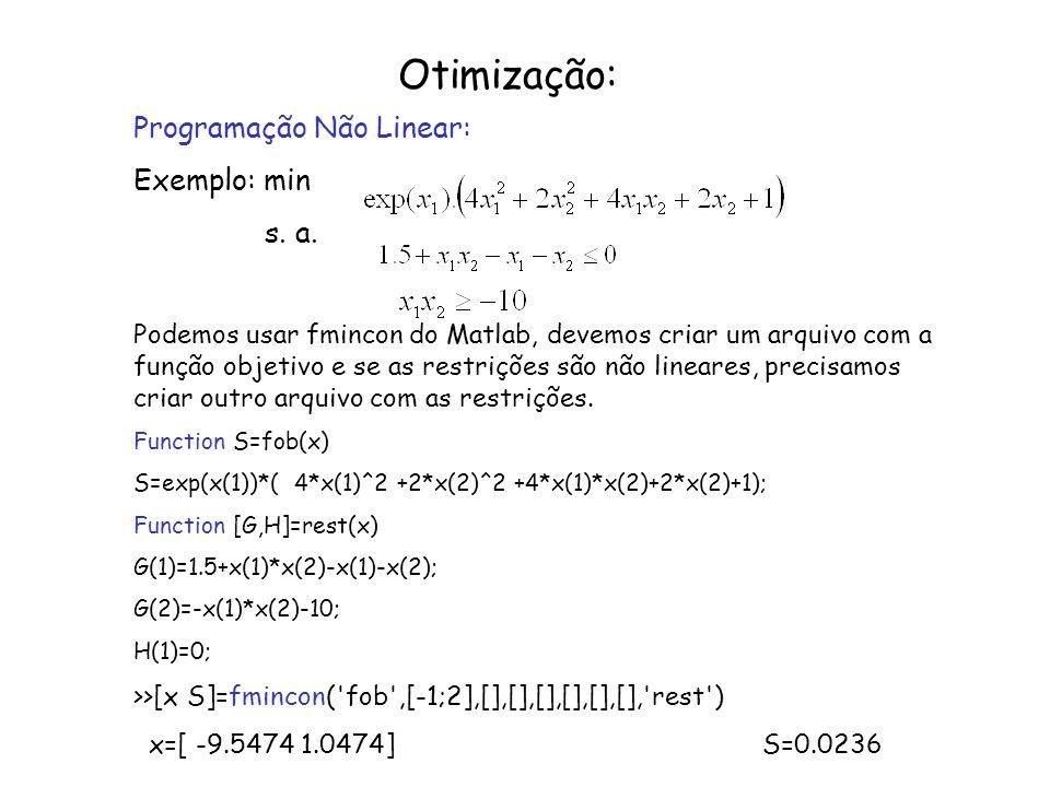 Otimização: Programação Não Linear: Exemplo: min s. a. Podemos usar fmincon do Matlab, devemos criar um arquivo com a função objetivo e se as restriçõ