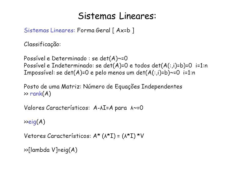 Métodos Diretos: Métodos de Resolução de Sistemas Lineares: Forma mais simples no Matlab: x=A\b Mínimos Quadrados: x=lsqlin(A,b) Métodos Diretos: ( Principais) Eliminação Gaussiana: Fatorização: >>help lu [ Decomposição LU] >>help qr [ Decomposição Ortogonal Triangular] >>help svd [ Decomposição em Valores Singulares] >>help schur [ Decomposição Schur] Ex: A = L U L y = b U x