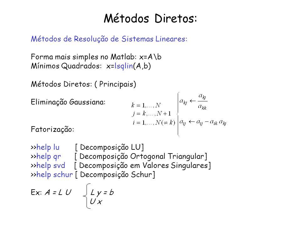 Exemplo Método de Gauss: Exemplo: Linha1=linha1/A(1,1) Linha2=linha2-A(2,1)*linha1 Linha3=linha3-A(3,1)*linha1 Linha2=linha2/A(2,2) Linha1=linha1-A(1,2)*linha1 Linha3=linha3-A(3,2)*linha3 Linha3=linha3/A(3,3) Linha1=linha1-A(1,3)*linha1 Linha2=linha2-A(2,3)*linha2 x 1 =-1 x 2 =2 x 3 =0