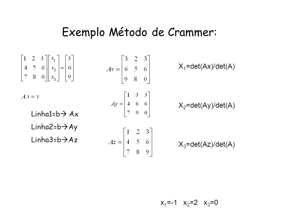 Métodos Indiretos: Métodos Indiretos: ( Principais) Iterações de Jacobi onde M = D-1 B, c = D-1 b, B = D - A.