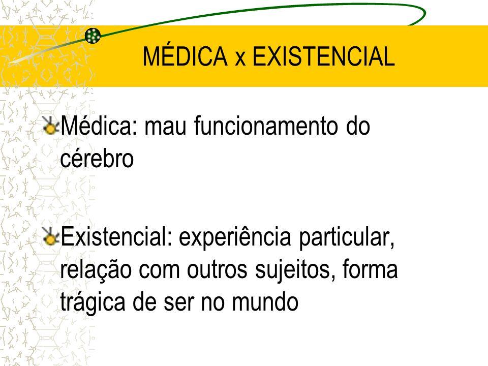 MÉDICA x EXISTENCIAL Médica: mau funcionamento do cérebro Existencial: experiência particular, relação com outros sujeitos, forma trágica de ser no mu