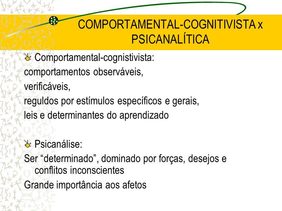 COMPORTAMENTAL-COGNITIVISTA x PSICANALÍTICA Comportamental-cognistivista: comportamentos observáveis, verificáveis, reguldos por estímulos específicos