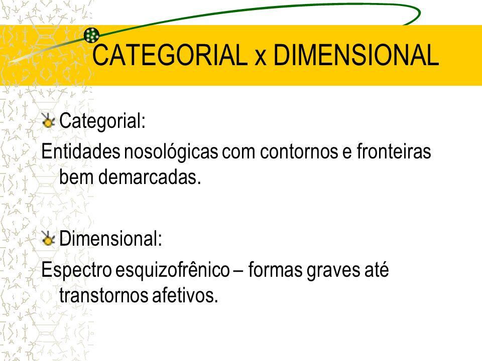 CATEGORIAL x DIMENSIONAL Categorial: Entidades nosológicas com contornos e fronteiras bem demarcadas. Dimensional: Espectro esquizofrênico – formas gr