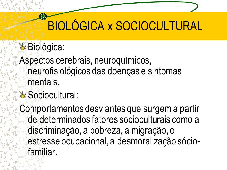 BIOLÓGICA x SOCIOCULTURAL Biológica: Aspectos cerebrais, neuroquímicos, neurofisiológicos das doenças e sintomas mentais. Sociocultural: Comportamento