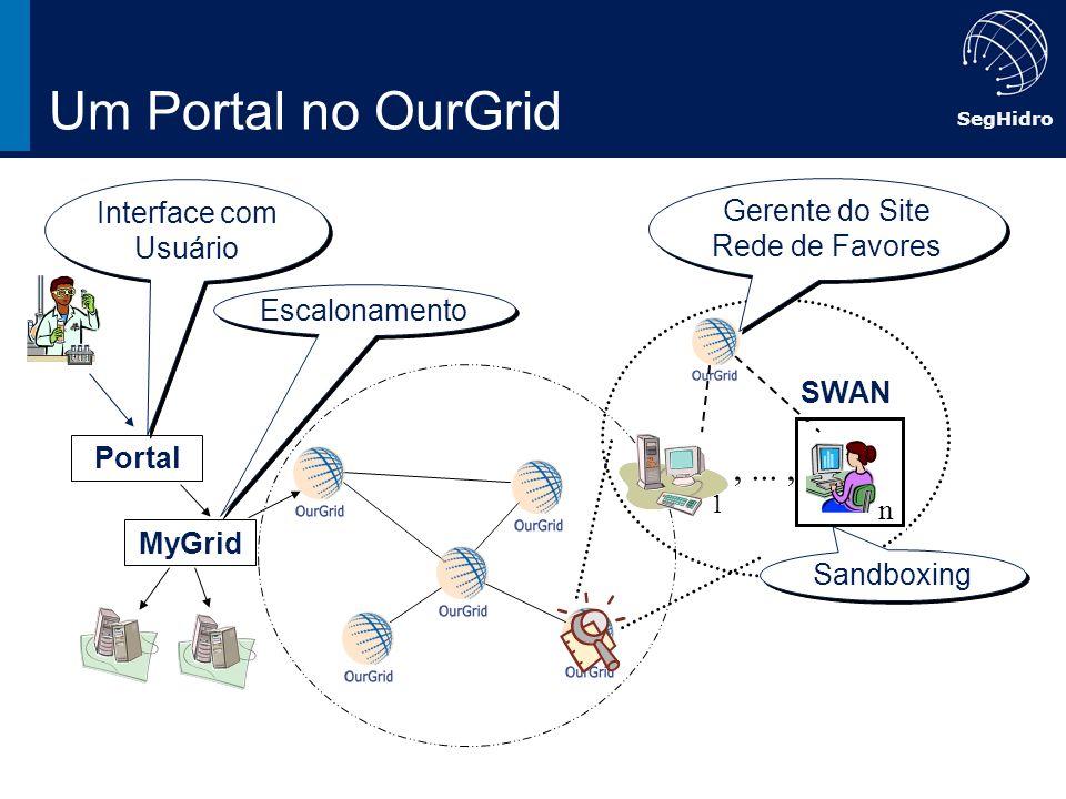 SegHidro Um Portal no OurGrid 1,..., n Interface com Usuário Gerente do Site Rede de Favores SWAN Sandboxing MyGrid SWAN Portal Escalonamento