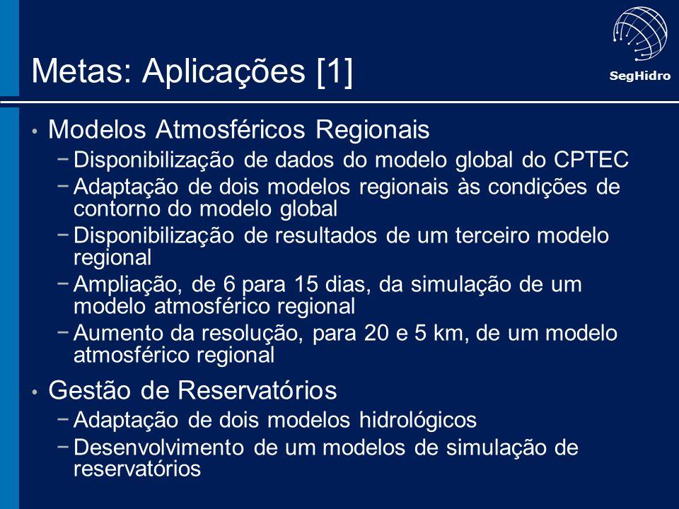 SegHidro Metas: Aplicações [1] Modelos Atmosféricos Regionais Disponibilização de dados do modelo global do CPTEC Adaptação de dois modelos regionais