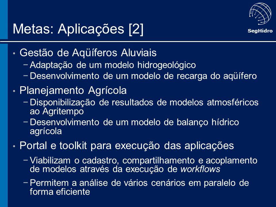SegHidro Metas: Aplicações [2] Gestão de Aqüíferos Aluviais Adaptação de um modelo hidrogeológico Desenvolvimento de um modelo de recarga do aqüífero