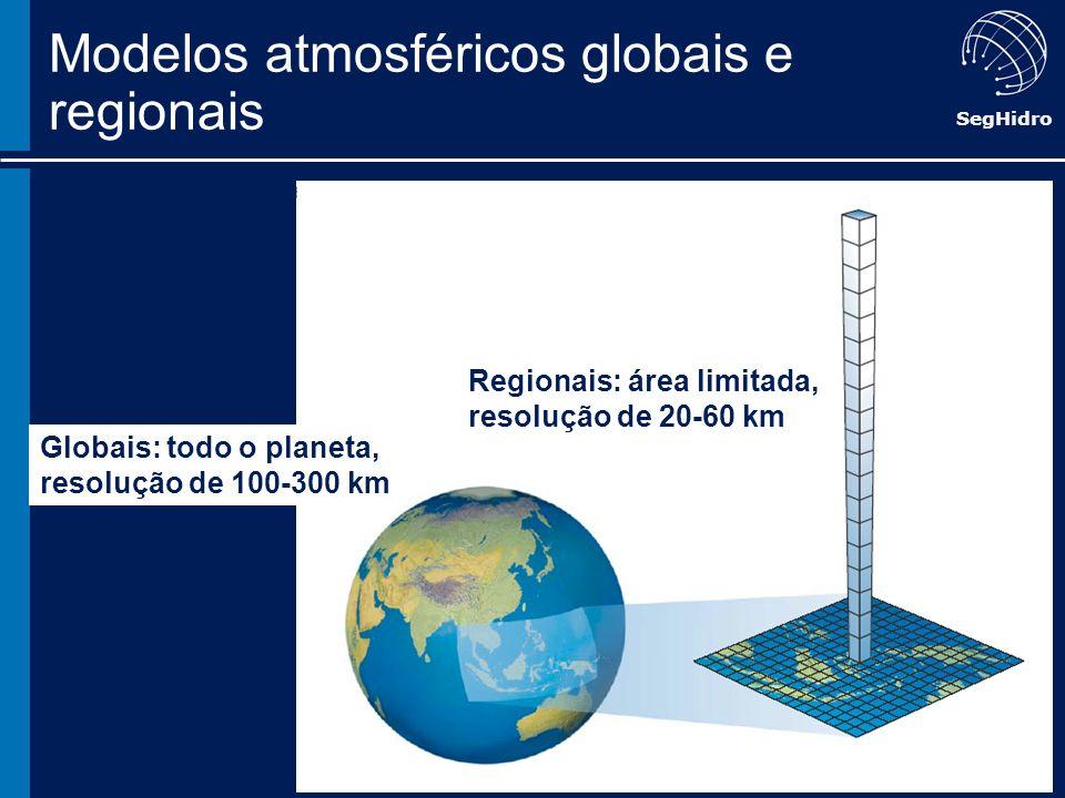 SegHidro Globais: todo o planeta, resolução de 100-300 km Regionais: área limitada, resolução de 20-60 km Modelos atmosféricos globais e regionais